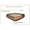 Фундамент,  основание под футбольное поле,  стадион,  спортивные и детские площадки